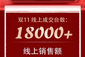 1天破1亿!森歌再获双11双冠王!销售额同比增长67.36%,王者巅峰,势不可挡!!